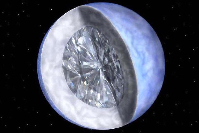 lucydiamondstarwhitedwarf