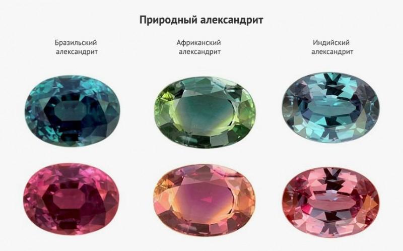 Александрит меняет цвет в зависимости от освещения