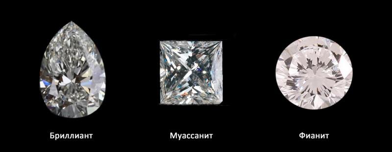 Примерное сравнение натурального бриллианта, муассанита и фианита