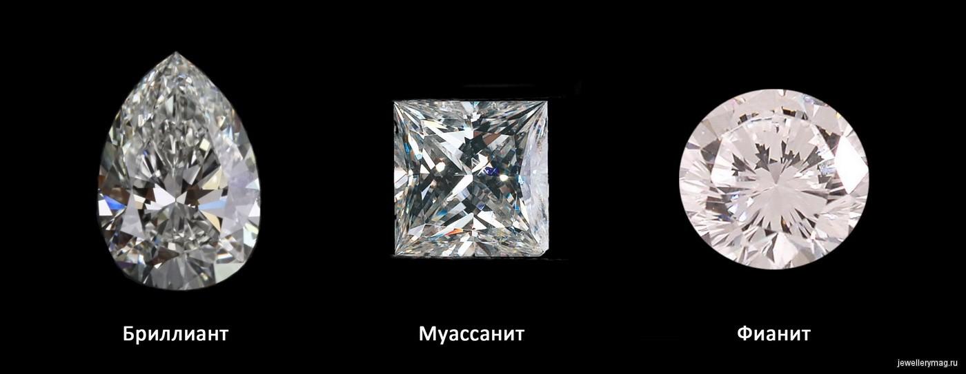 Алмаз — все о камне, фото, свойства, месторождения, кому подходит ... c442846a843