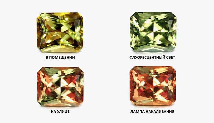 В зависимости от освещения диаспор (султанит) может демонстрировать разные оттенки и цвета
