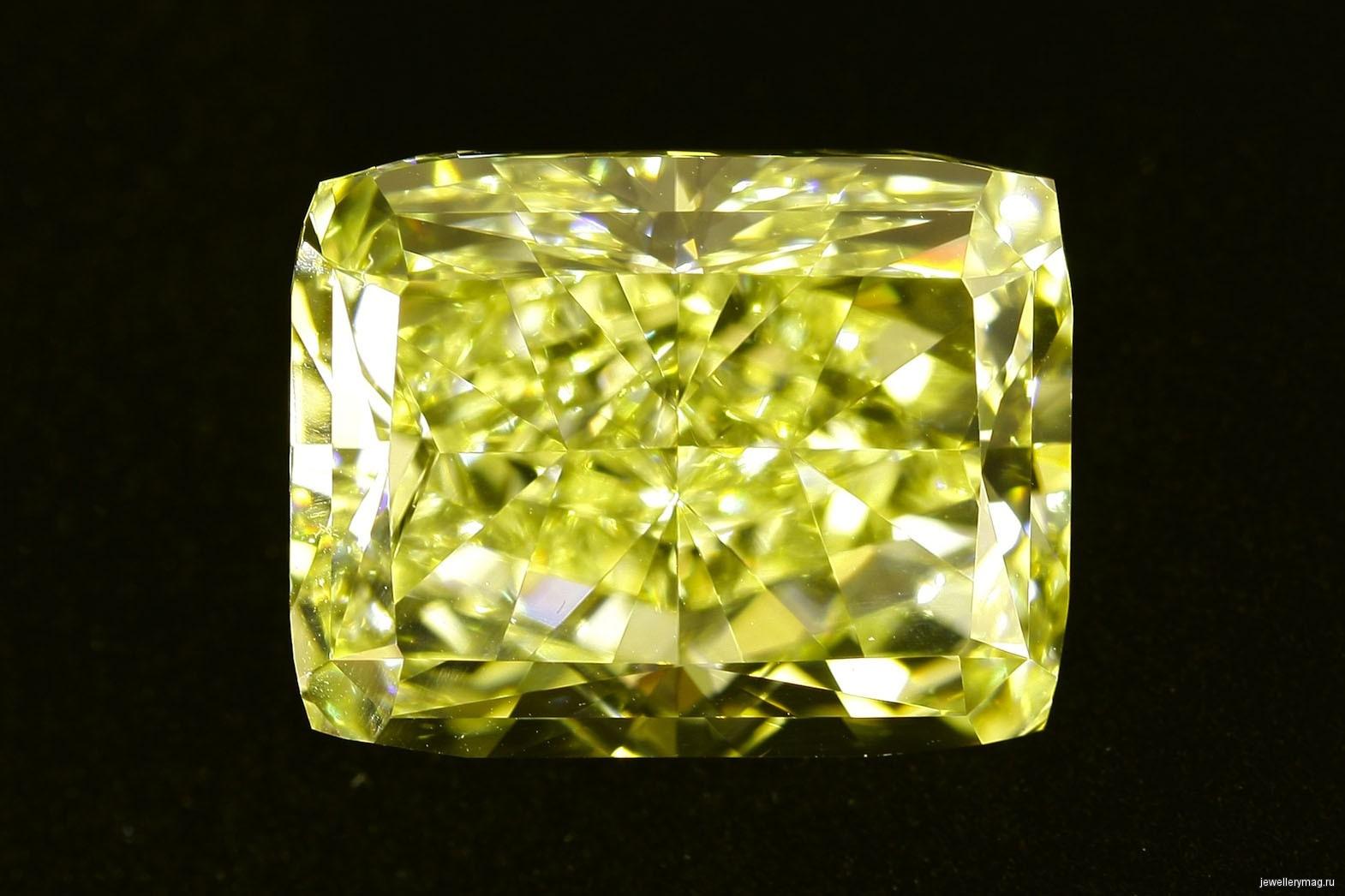 Как называется цвет желто-зеленый