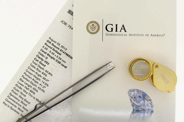 Сертификат GIA. Фото: GIA